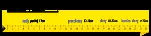 rozmiar-penisa-centymetr